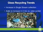 glass recycling trends