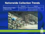 nationwide collection trends