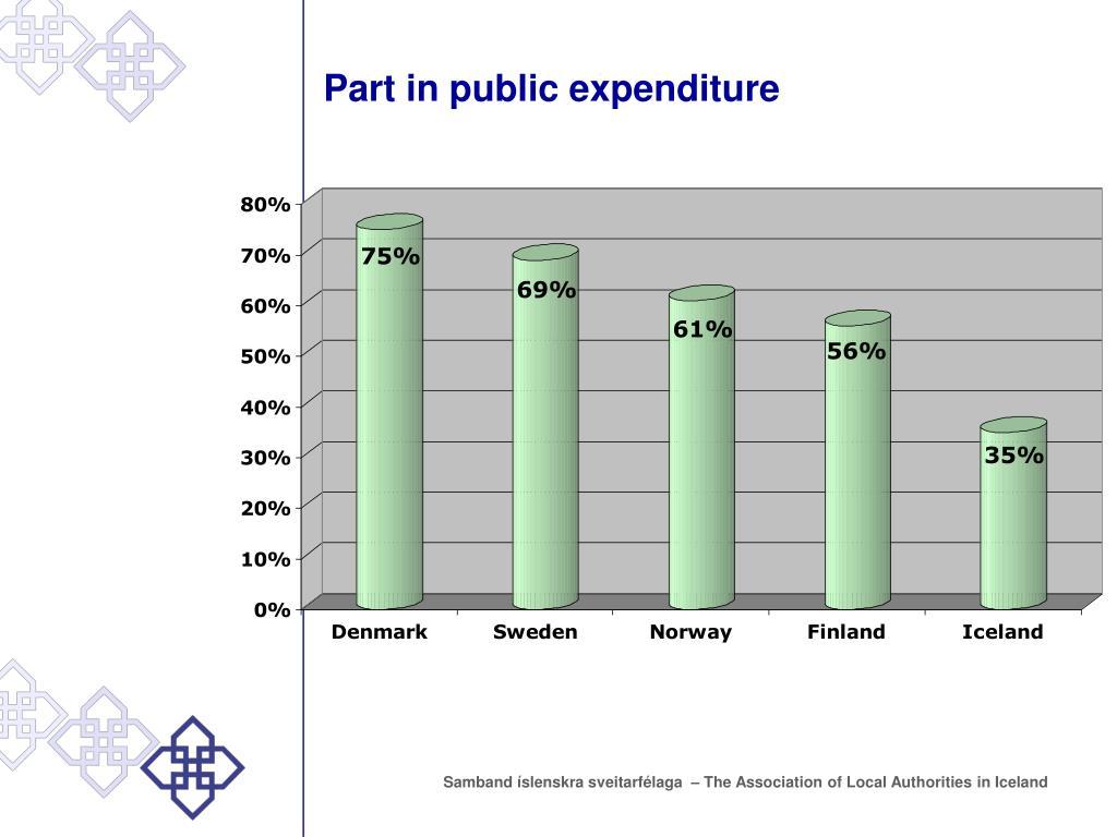 Part in public expenditure