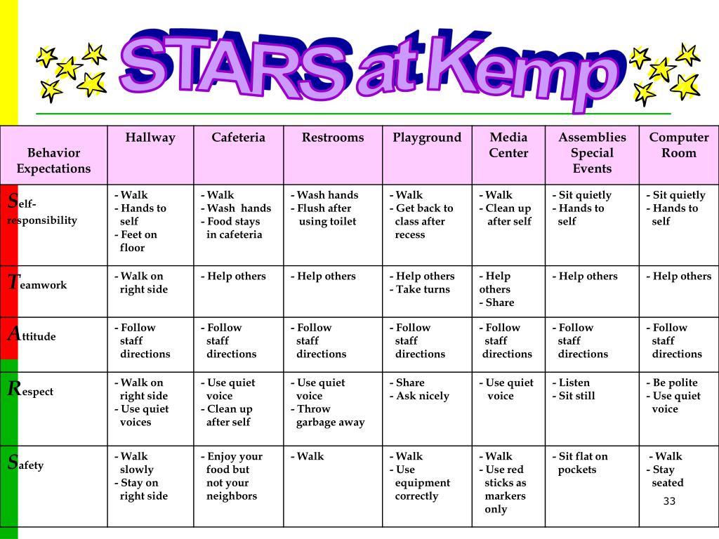STARS at Kemp