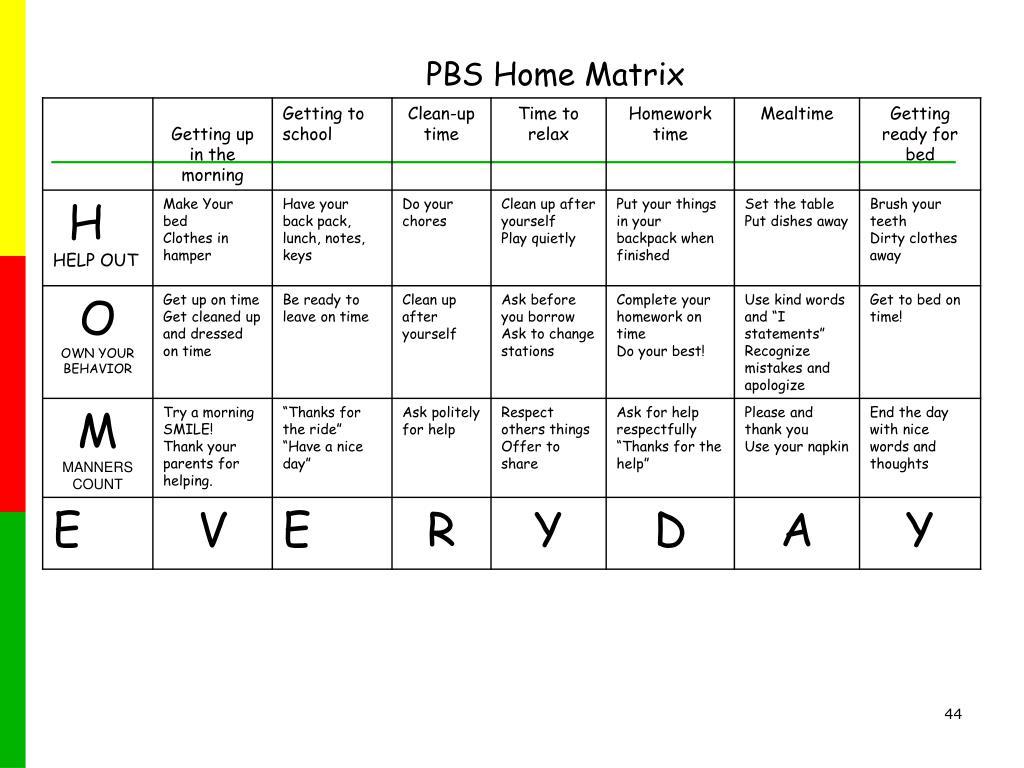 PBS Home Matrix
