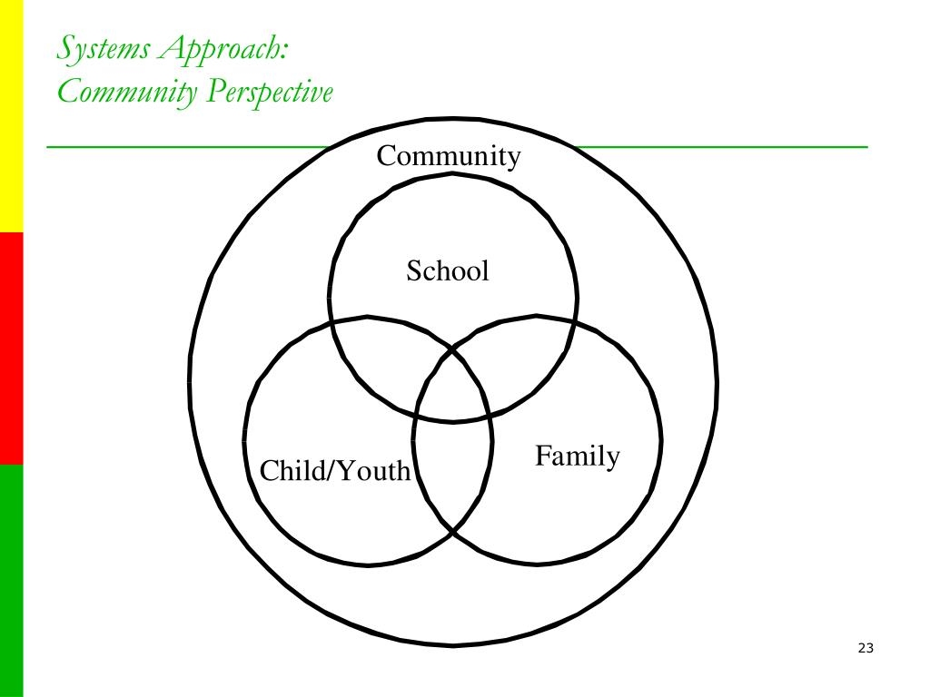 Systems Approach: