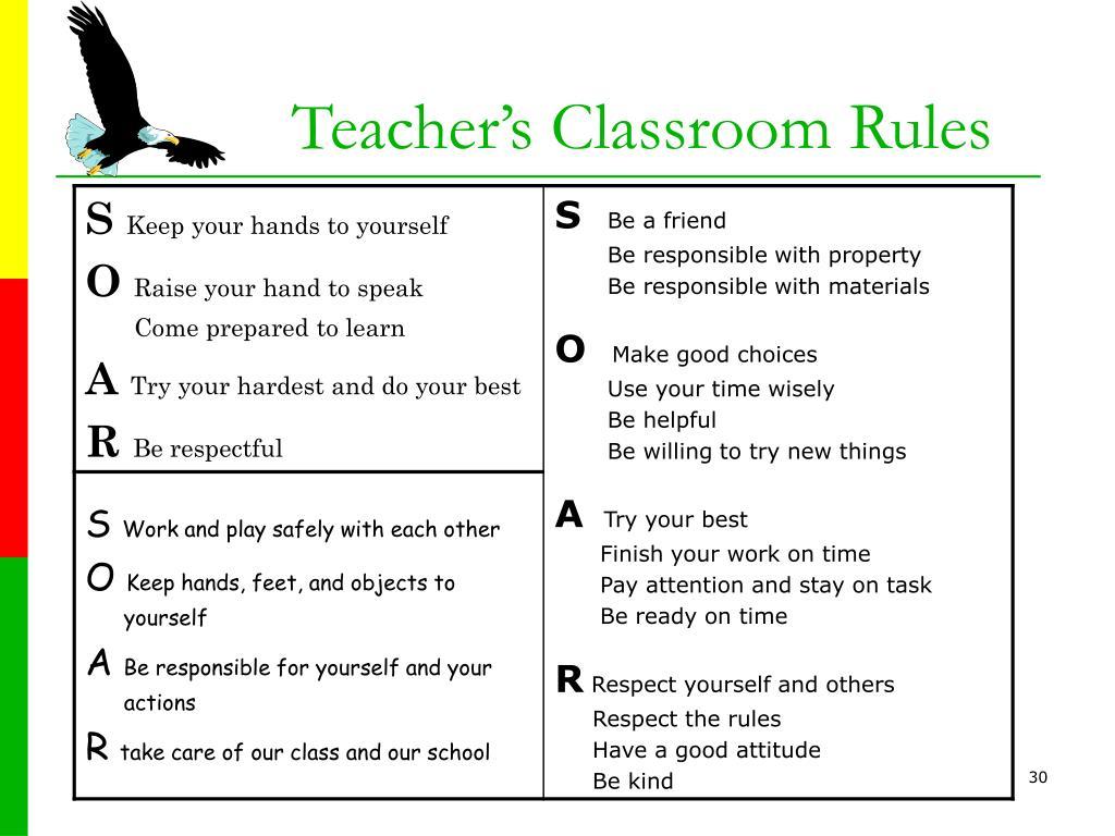 Teacher's Classroom Rules