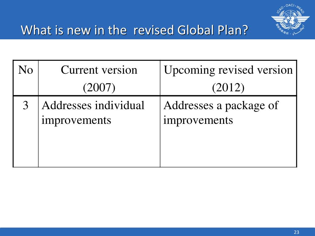 What is new in the  revised Global Plan?