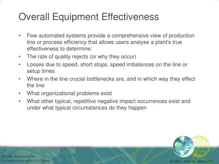 Overall equipment effectiveness3