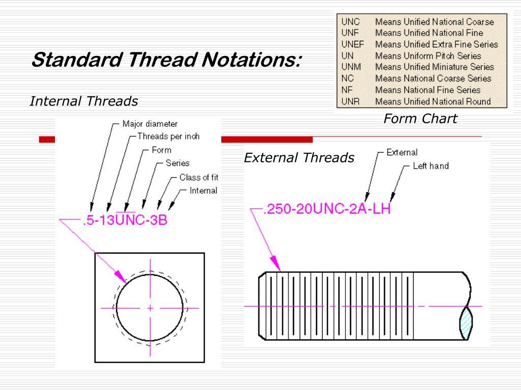 PPT - TECH 104 – Technical Graphics Communication PowerPoint
