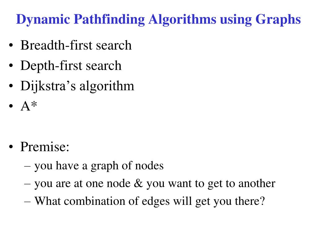 Dynamic Pathfinding Algorithms using Graphs