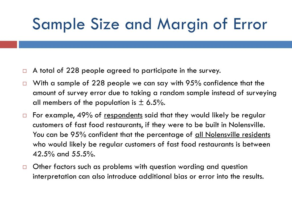 Sample Size and Margin of Error