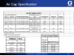 air cap specification