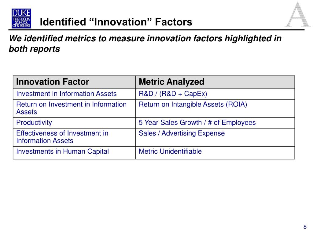 "Identified ""Innovation"" Factors"