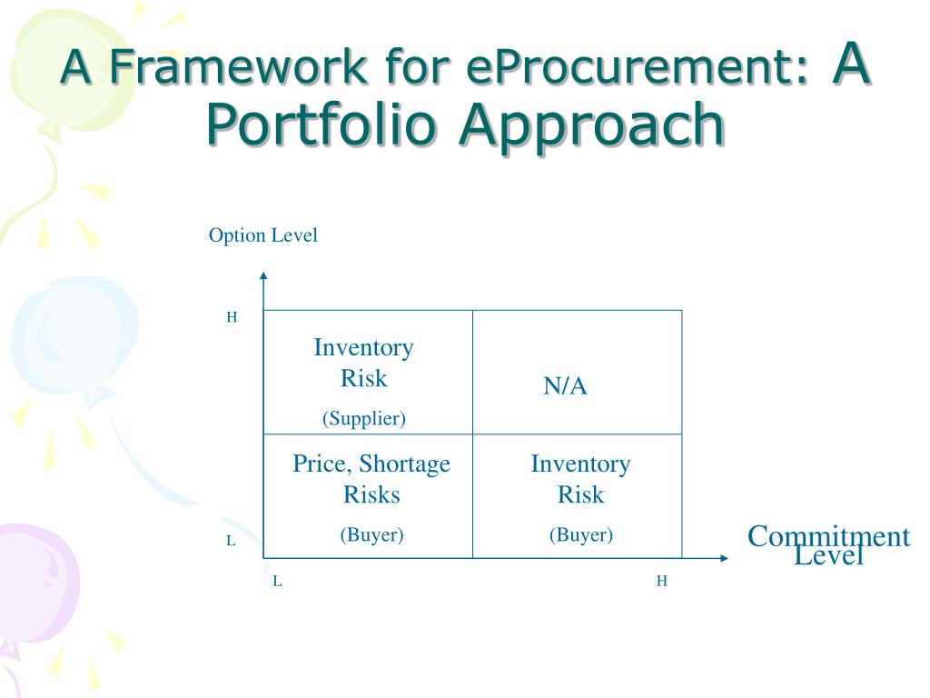 A Framework for eProcurement: