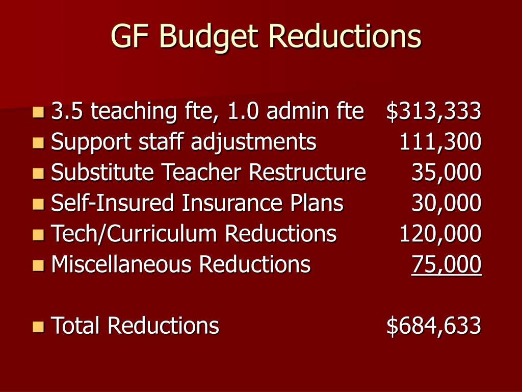 GF Budget Reductions