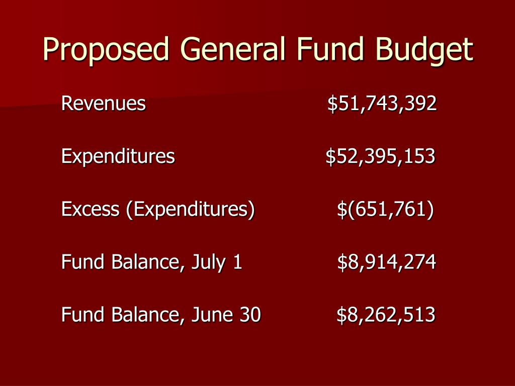 Proposed General Fund Budget