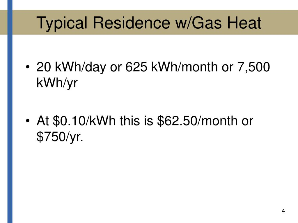 Typical Residence w/Gas Heat