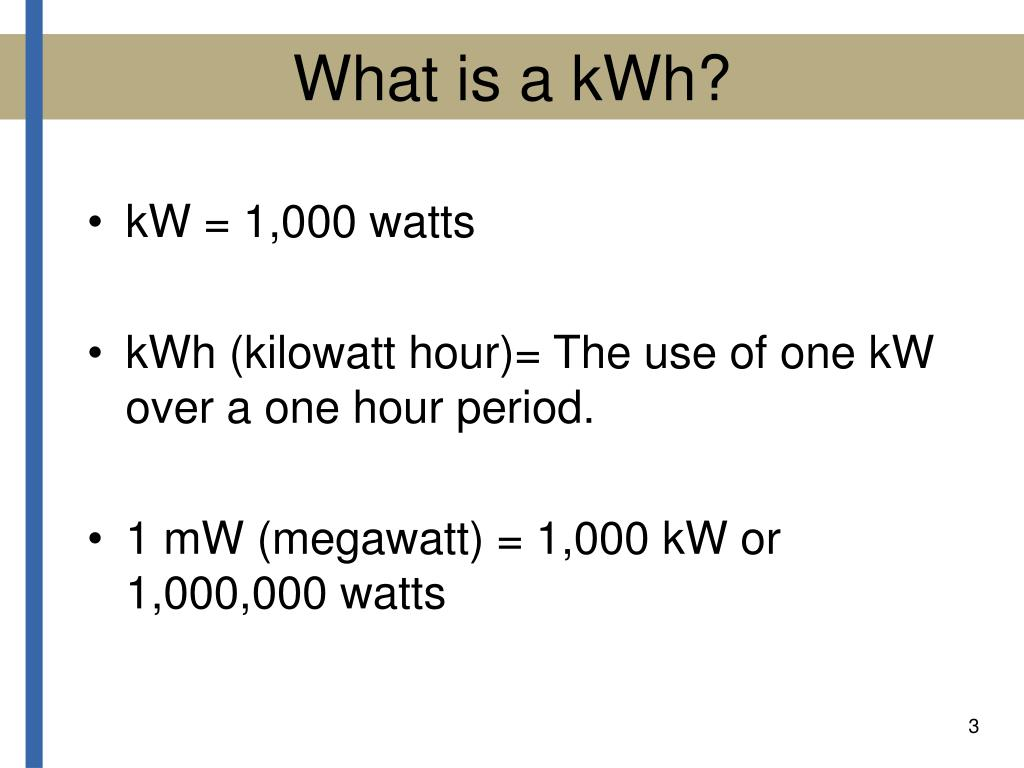 What is a kWh?