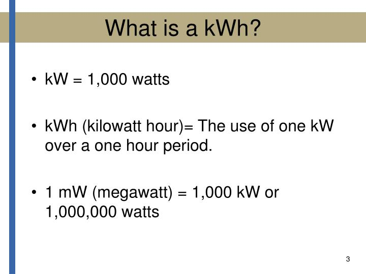 What is a kwh