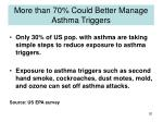 more than 70 could better manage asthma triggers