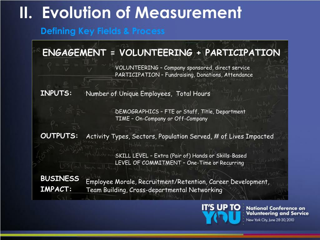 II.  Evolution of Measurement