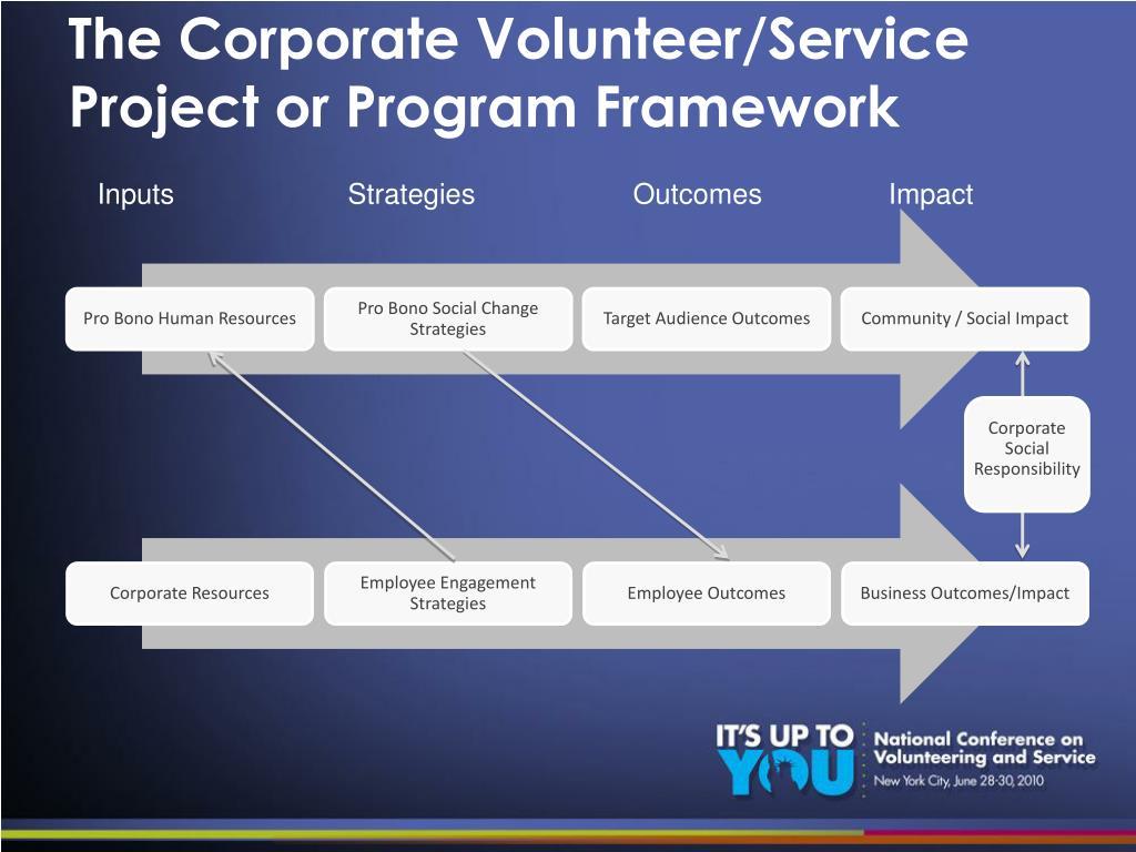 The Corporate Volunteer/Service Project or Program Framework