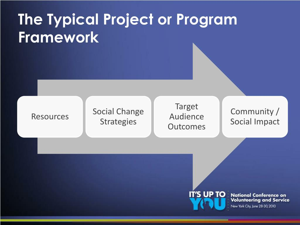 The Typical Project or Program Framework
