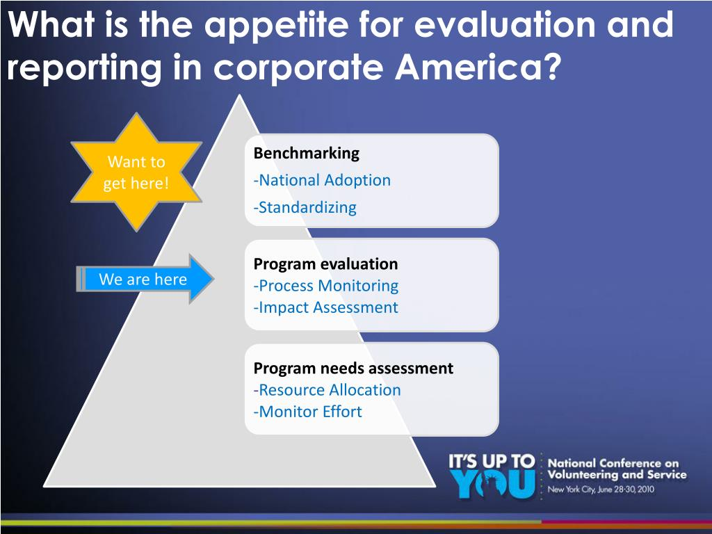 What is the appetite for evaluation and reporting in corporate America?