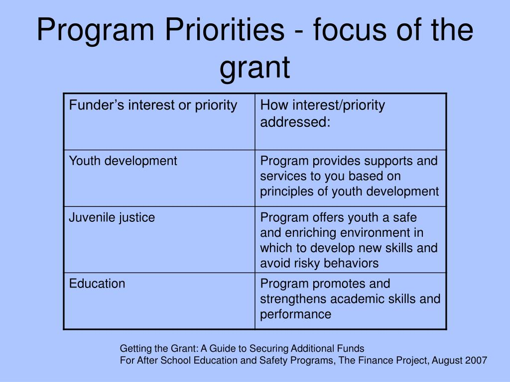 Program Priorities - focus of the grant