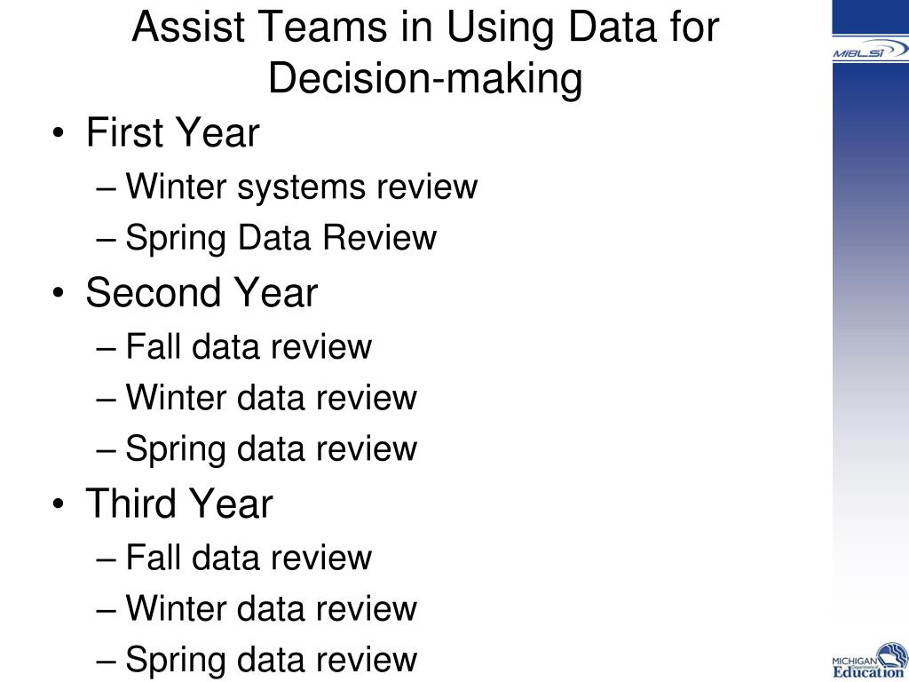 Assist Teams in Using Data for Decision-making