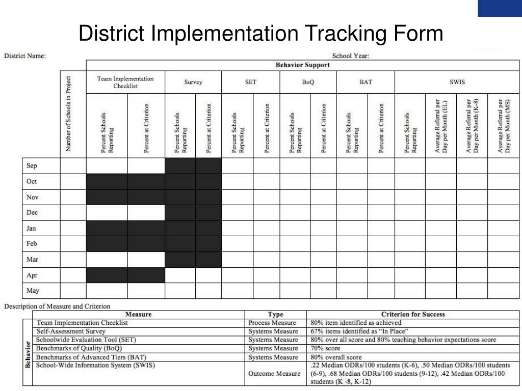 District Implementation Tracking Form