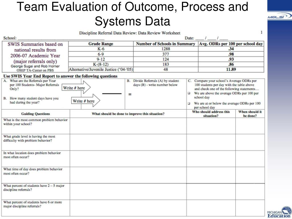 Team Evaluation of Outcome, Process and Systems Data