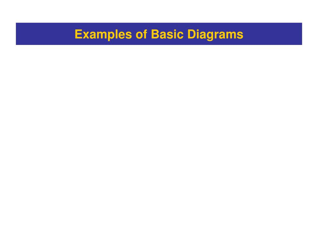 Examples of Basic Diagrams