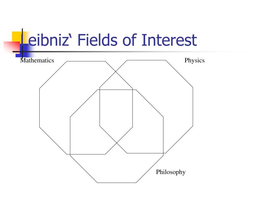 Leibniz' Fields of Interest
