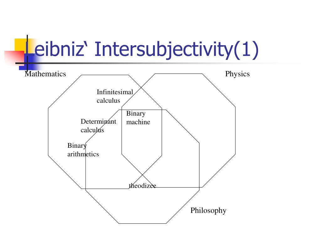 Leibniz' Intersubjectivity(1)