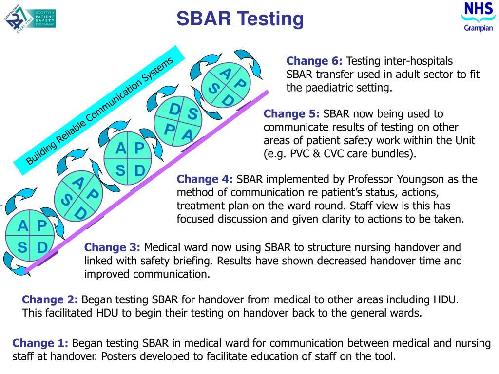 SBAR Testing