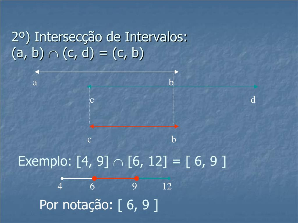 2º) Intersecção de Intervalos:
