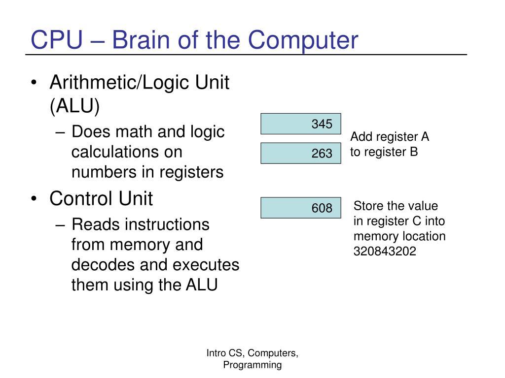 CPU – Brain of the Computer