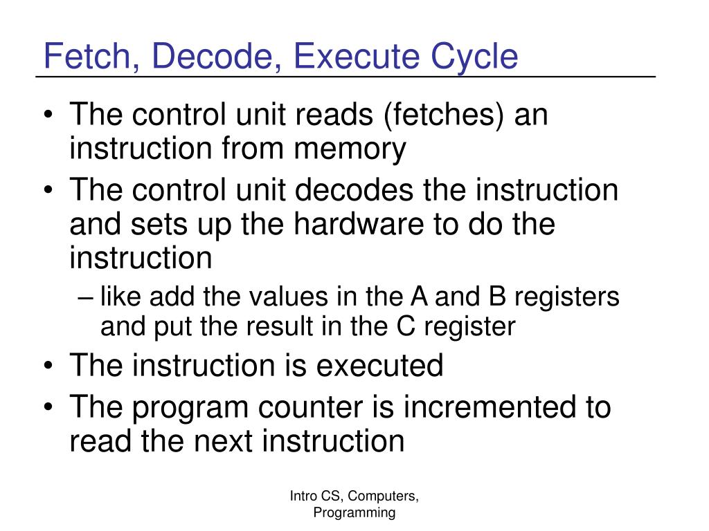 Fetch, Decode, Execute Cycle