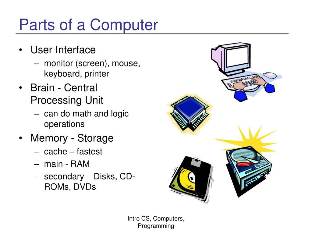 Parts of a Computer