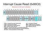 interrupt cause read 0x00c0