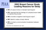 2002 breast cancer study leading reasons for delay