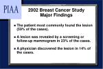 2002 breast cancer study major findings4