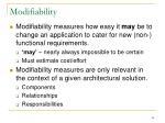 modifiability54