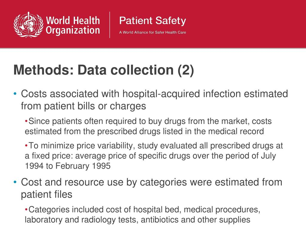 Methods: Data collection (2)