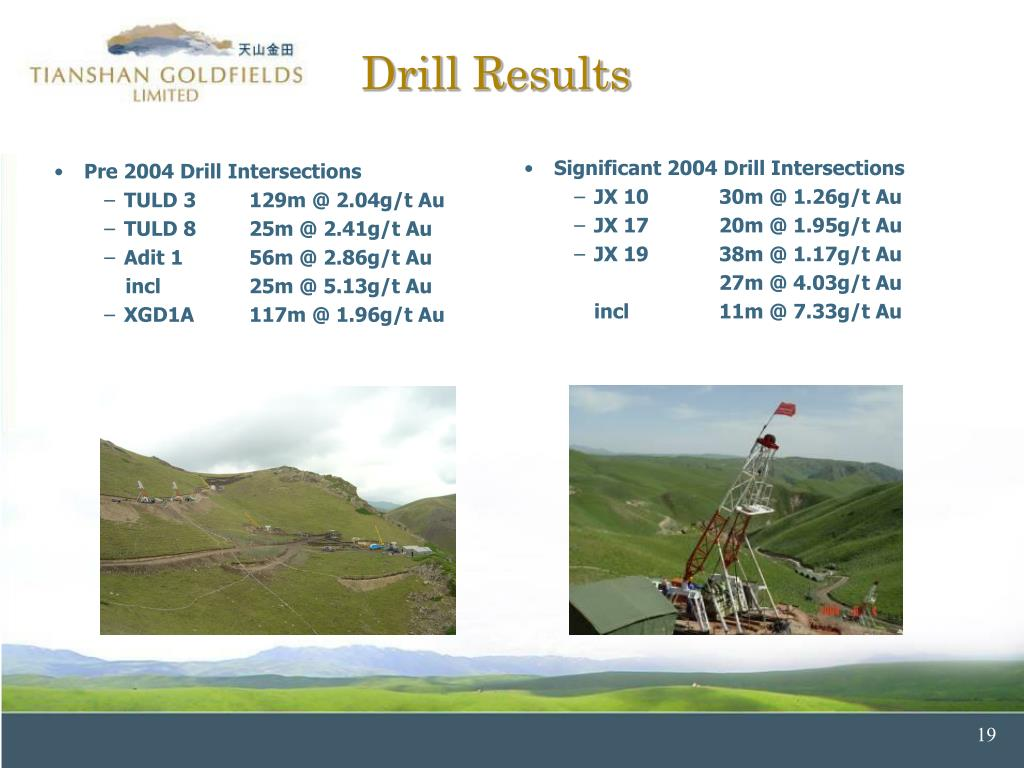 Drill Results