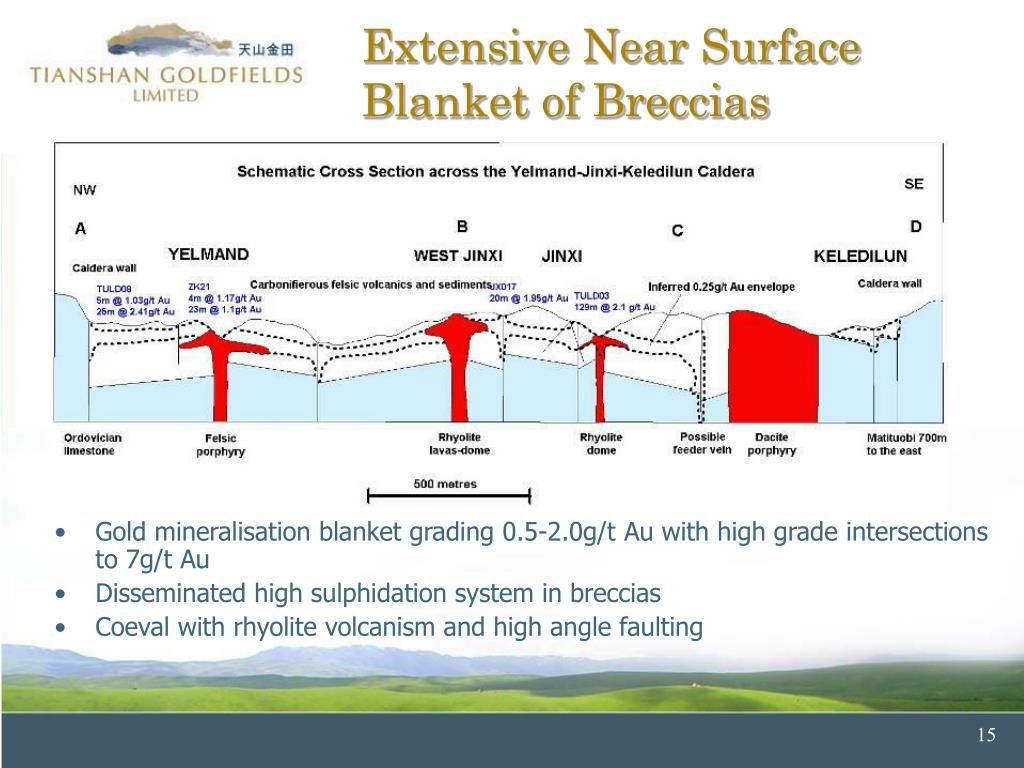 Extensive Near Surface Blanket of Breccias