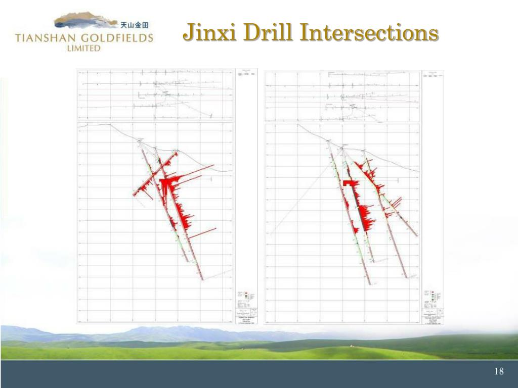 Jinxi Drill Intersections