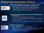 global standardization status