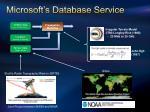 microsoft s database service