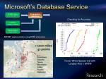 microsoft s database service14