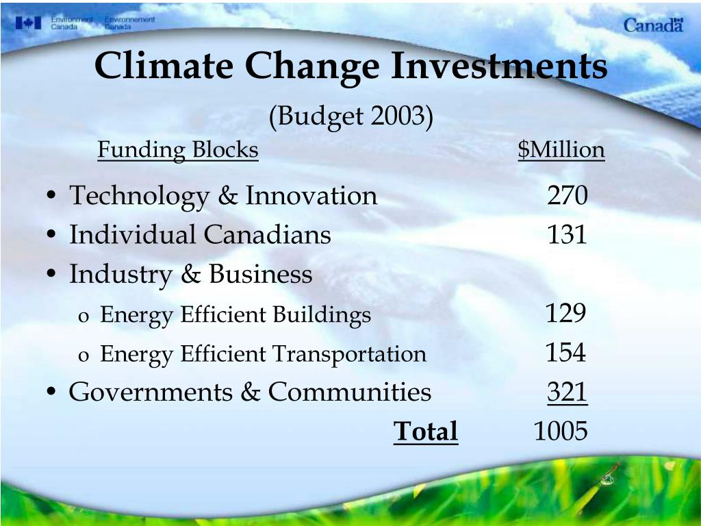 Climate Change Investments