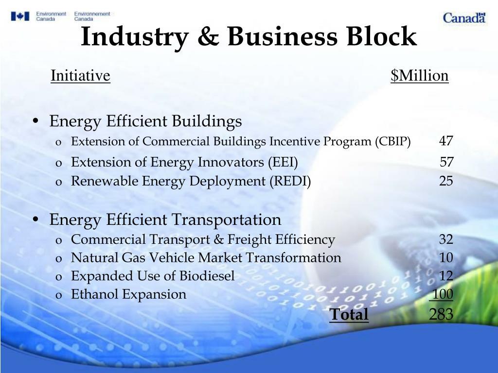 Industry & Business Block
